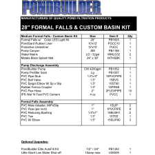 28inch Medium FF with Custom Basin Kit 2012 resized 225
