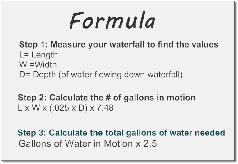 Calculate waterfall water  volume