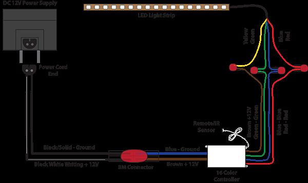 Wiring Diagram For Led Lights: Formal Falls Lighting Specs,Design